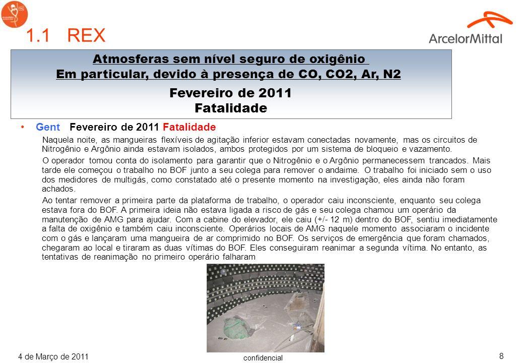 confidencial 4 de Março de 2011 28 2 Fatores Críticos: –O teor de oxigênio no ar.