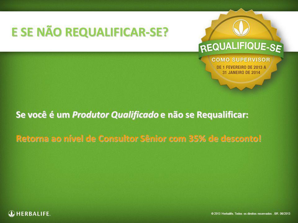 Se você é um Produtor Qualificado e não se Requalificar: Retorna ao nível de Consultor Sênior com 35% de desconto! E SE NÃO REQUALIFICAR-SE? © 2013 He