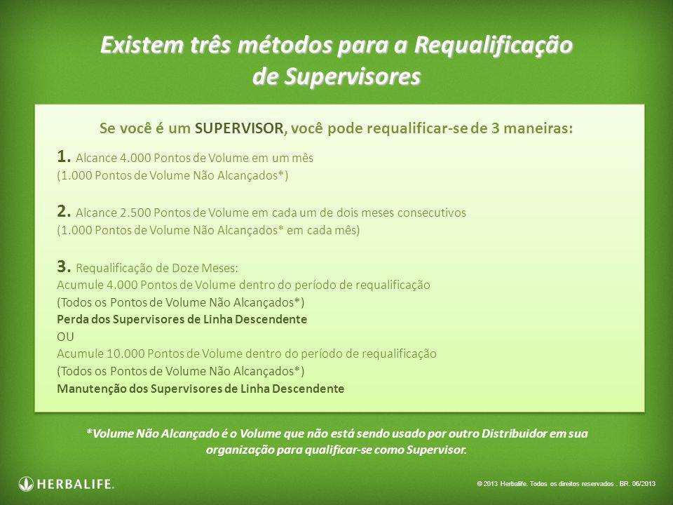 Existem três métodos para a Requalificação de Supervisores *Volume Não Alcançado é o Volume que não está sendo usado por outro Distribuidor em sua org