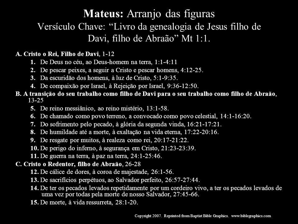 Mateus: Arranjo das figuras Versículo Chave: Livro da genealogia de Jesus filho de Davi, filho de Abraão Mt 1:1. A. Cristo o Rei, Filho de Davi, 1-12