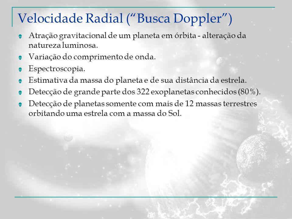 Velocidade Radial (Busca Doppler) Atração gravitacional de um planeta em órbita - alteração da natureza luminosa. Variação do comprimento de onda. Esp