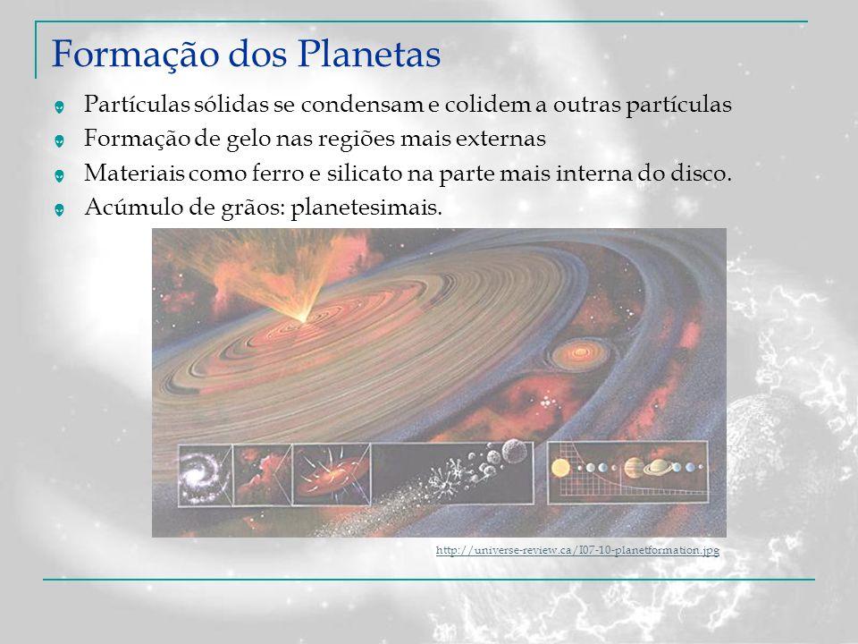 Formação dos Planetas Partículas sólidas se condensam e colidem a outras partículas Formação de gelo nas regiões mais externas Materiais como ferro e