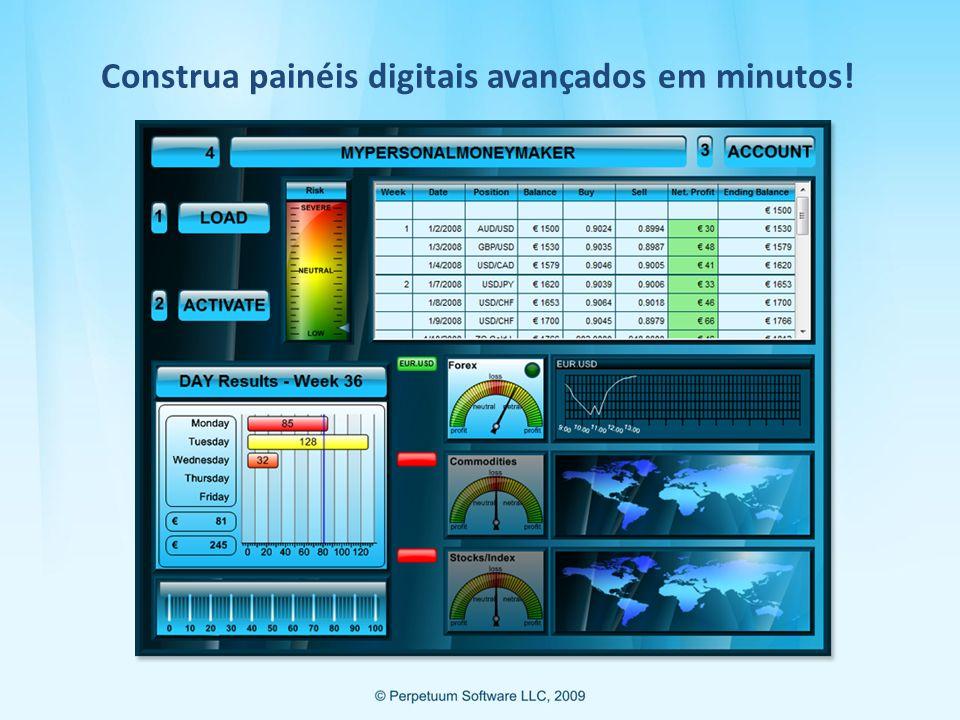 A.NET Dashboard Suite foi desenhada para ajudar desenvolvedores a construir poderosos painéis para exibir, monitorar e analisar dados de missão crítica para suporte de sistemas de decisão.