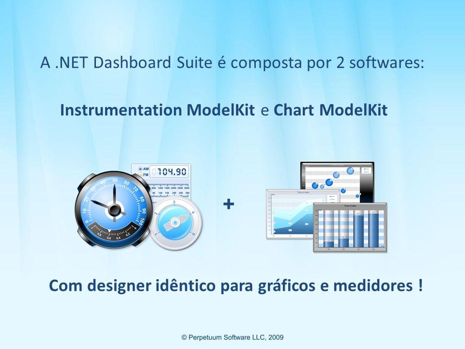 A.NET Dashboard inclui: Uma coleção com mais de 180 medidores prontos para o uso.