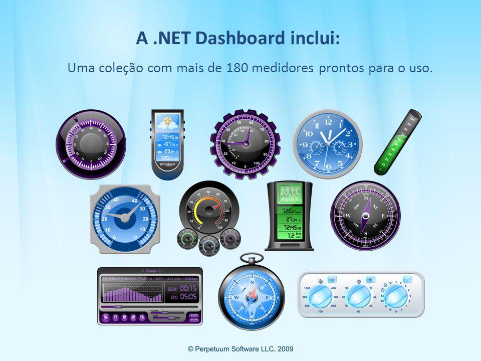 A.NET Dashboard inclui: Uma biblioteca com mais de 180 modelos de gráficos prontos.