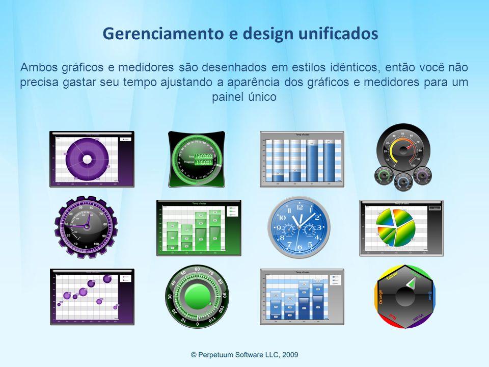 Personalização da Aparência Personalizar a aparência dos controles existentes e criar novos a partir do início.