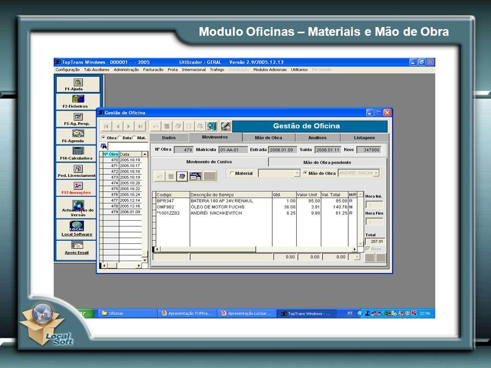 Modulo Oficinas – Materiais e Mão de Obra