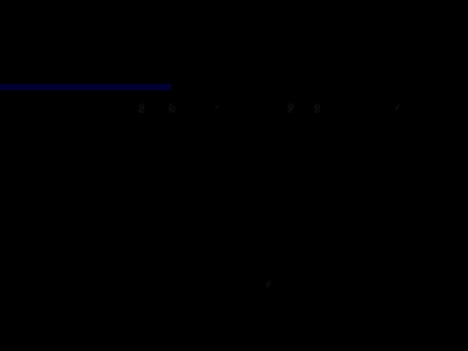 1 - Área do molde 2 - Área da unidade de injeção (movimento do bico) 3 - Área do mecanismo de fechamento 4 - Área da alimentação de material 5 - Área