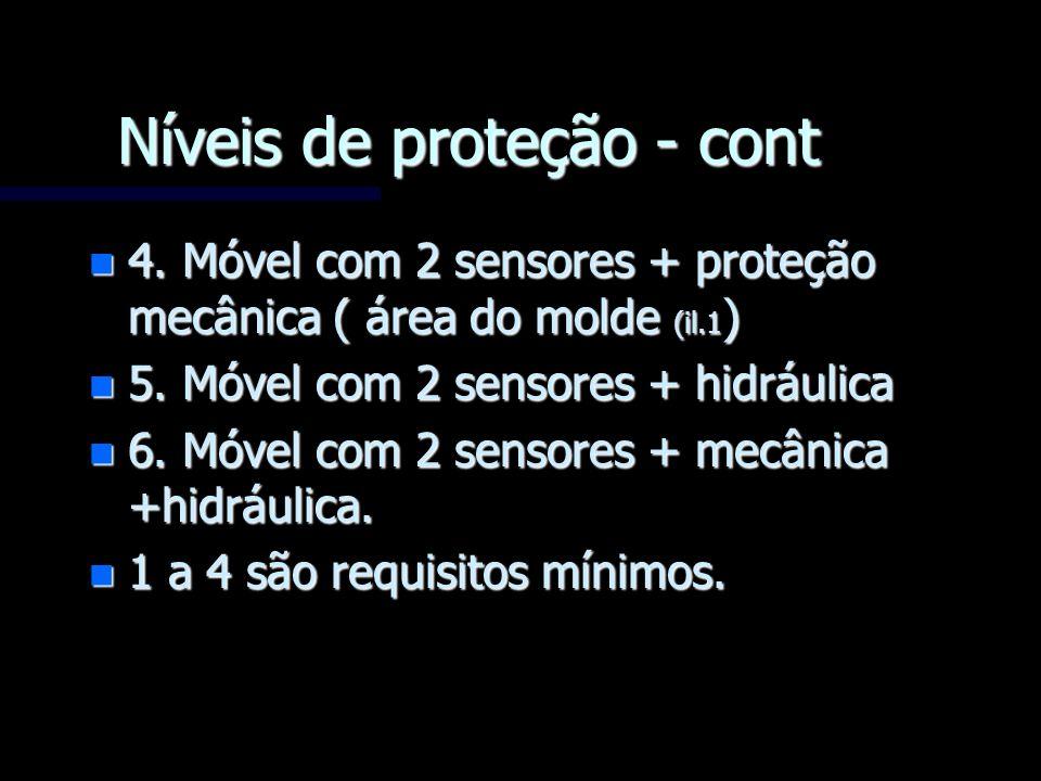 Níveis de proteção - cont n 4. Móvel com 2 sensores + proteção mecânica ( área do molde (il.1 ) n 5. Móvel com 2 sensores + hidráulica n 6. Móvel com