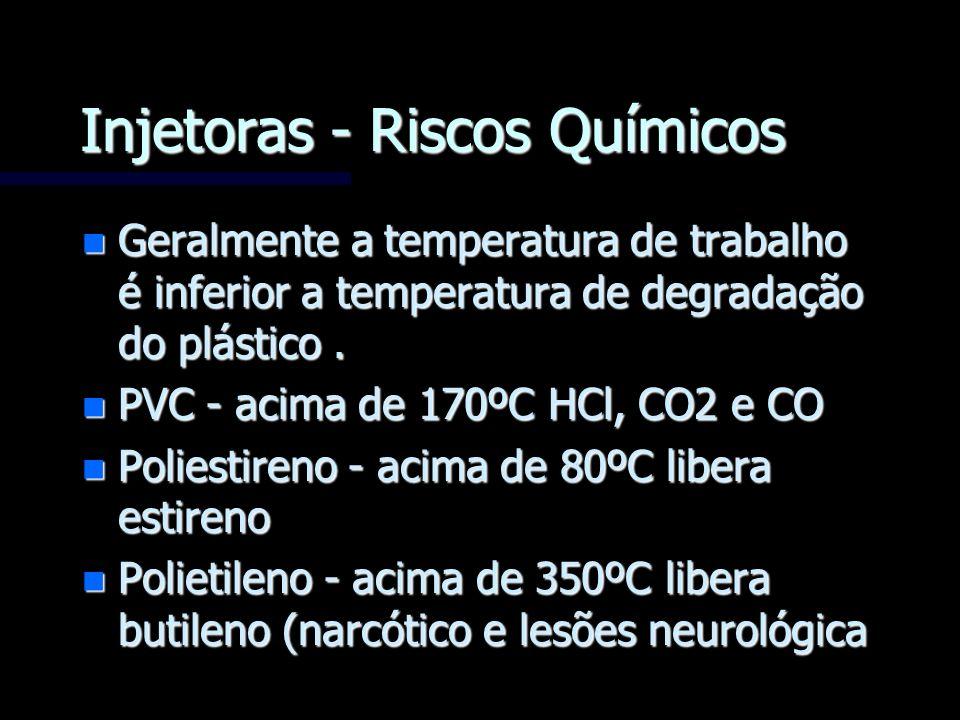 Injetoras - Riscos Químicos n Geralmente a temperatura de trabalho é inferior a temperatura de degradação do plástico. n PVC - acima de 170ºC HCl, CO2