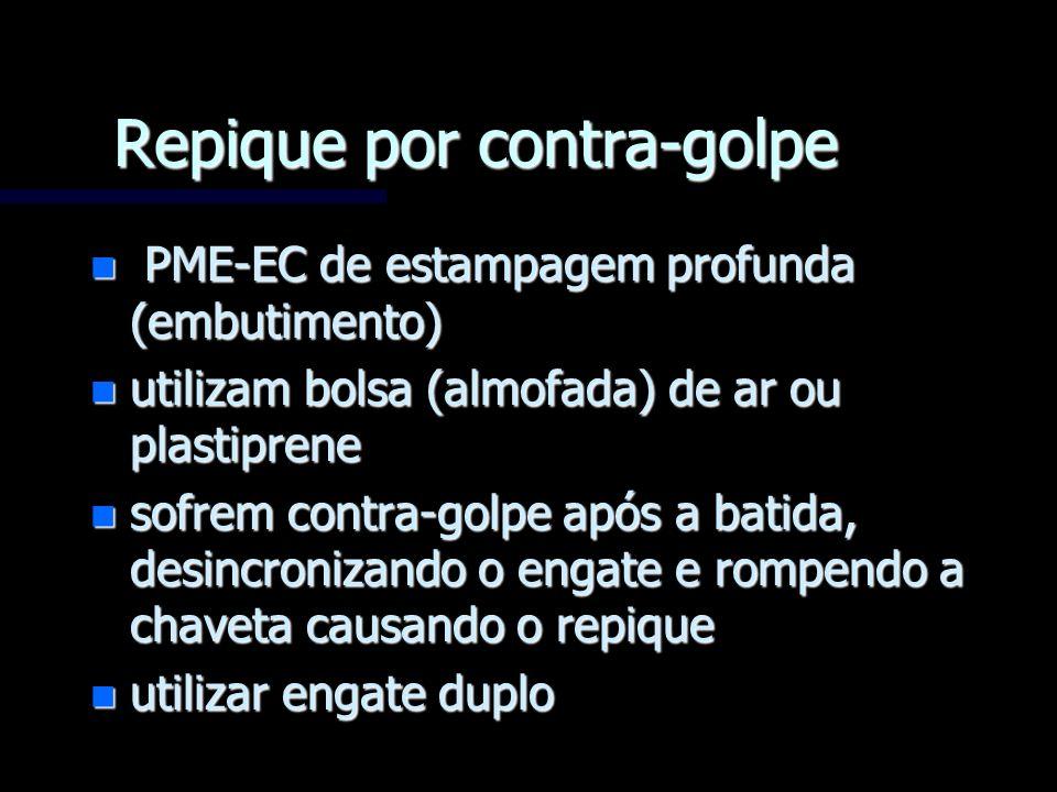 Repique por contra-golpe n PME-EC de estampagem profunda (embutimento) n utilizam bolsa (almofada) de ar ou plastiprene n sofrem contra-golpe após a b