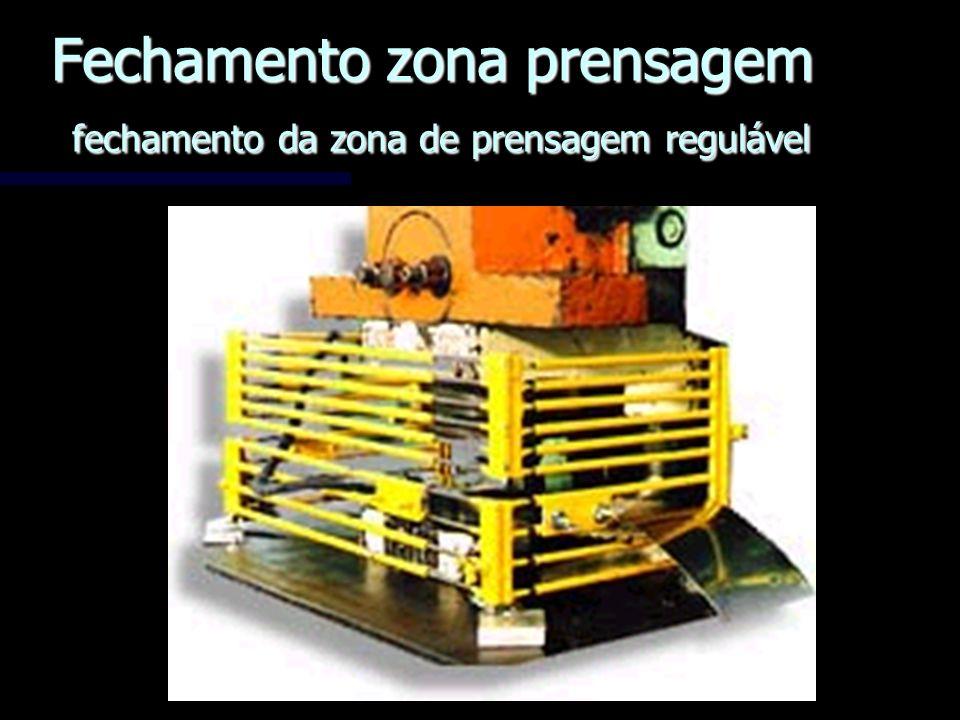 Fechamento zona prensagem fechamento da zona de prensagem regulável