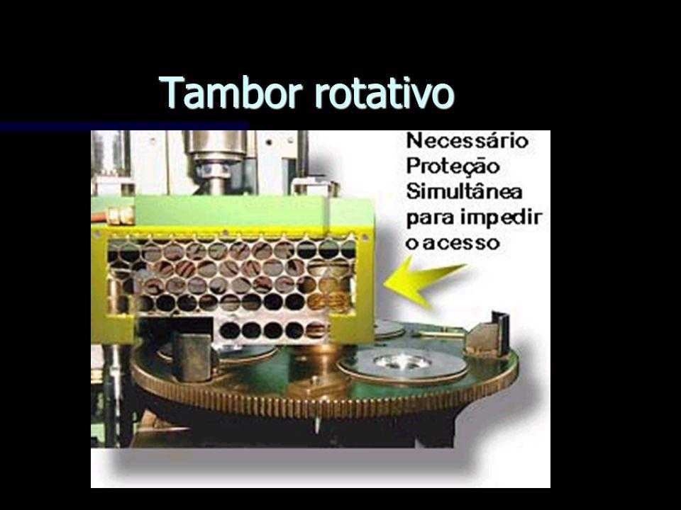 Tambor rotativo