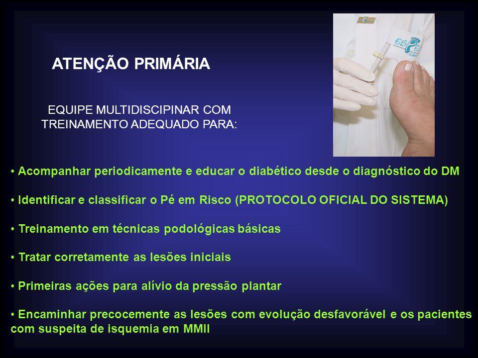ATENÇÃO PRIMÁRIA EQUIPE MULTIDISCIPINAR COM TREINAMENTO ADEQUADO PARA: Acompanhar periodicamente e educar o diabético desde o diagnóstico do DM Identi