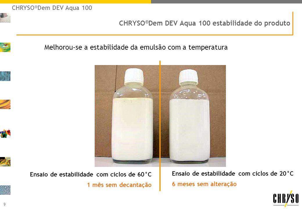 9 CHRYSO ® Dem DEV Aqua 100 estabilidade do produto Melhorou-se a estabilidade da emulsão com a temperatura CHRYSO ® Dem DEV Aqua 100 Ensaio de estabi