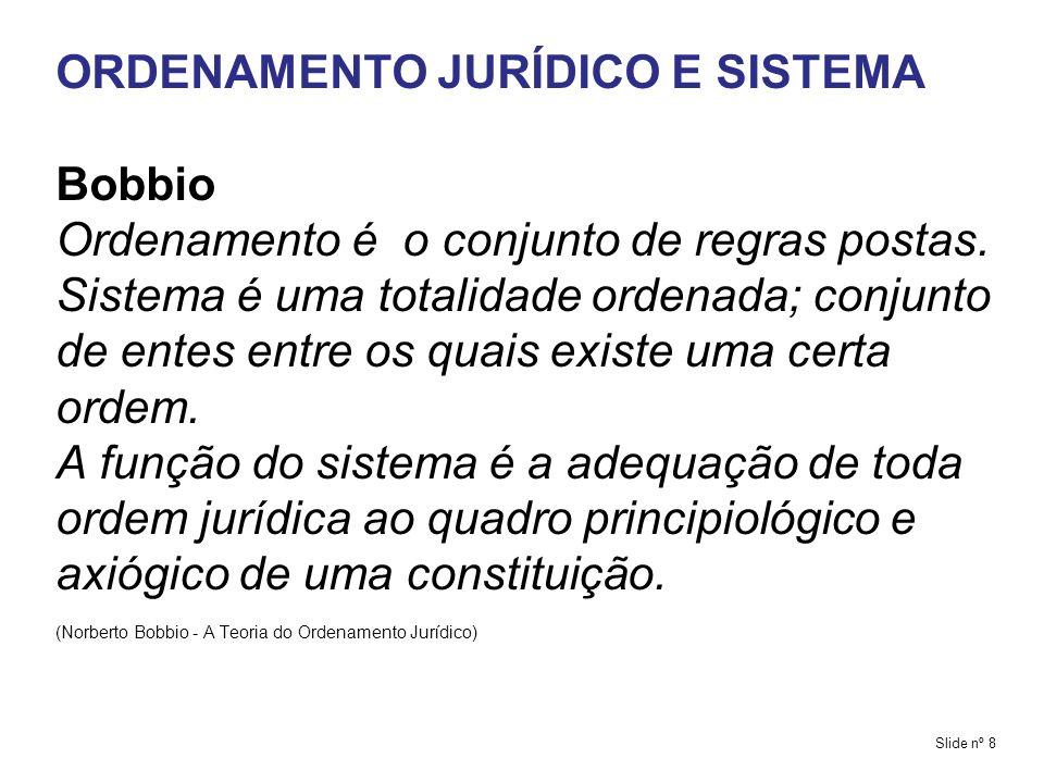 PROPOSIÇÃO DE RESPOSTA Não há antinomia.O CF/1998, 7º, caput autoriza.
