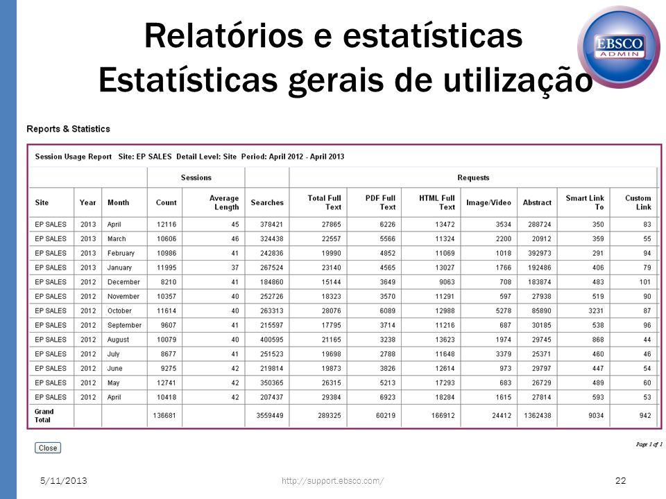 Relatórios e estatísticas Estatísticas gerais de utilização 5/11/201322http://support.ebsco.com/