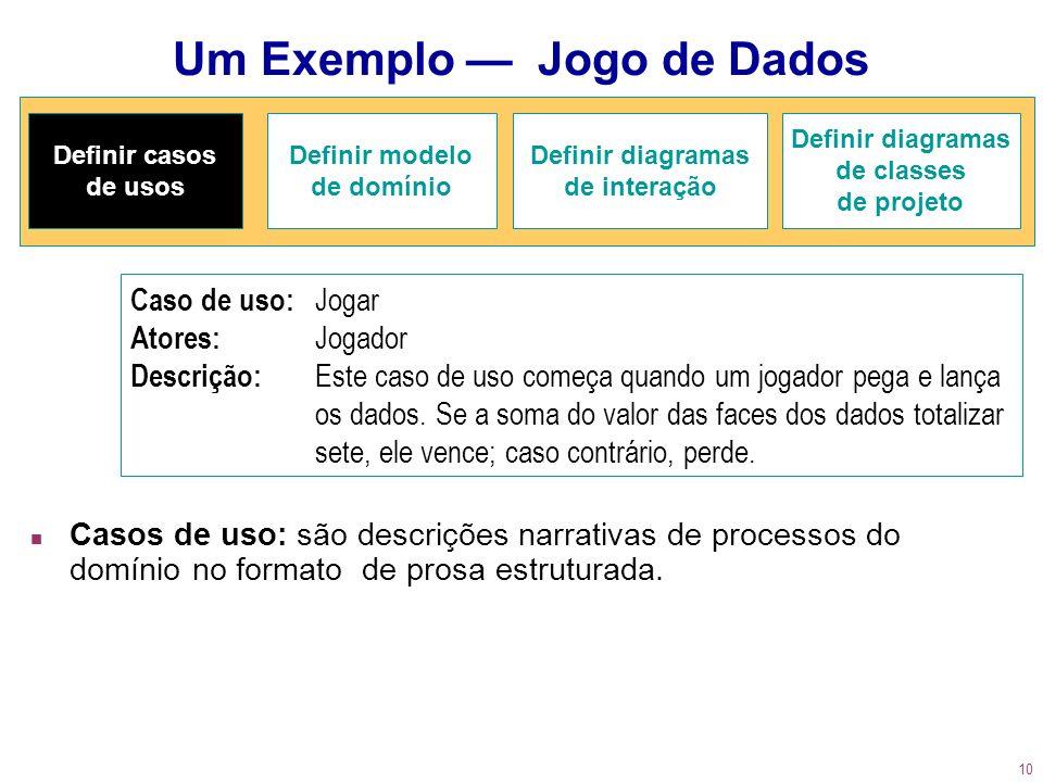 10 Definir diagramas de interação Definir diagramas de classes de projeto Definir modelo de domínio Definir casos de usos Um Exemplo Jogo de Dados n C