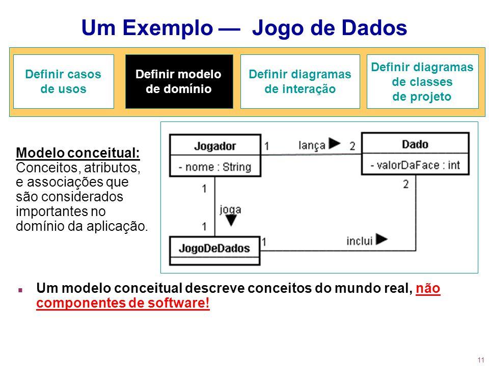 11 n Um modelo conceitual descreve conceitos do mundo real, não componentes de software! Um Exemplo Jogo de Dados Definir diagramas de interação Defin
