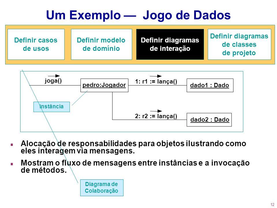 12 Um Exemplo Jogo de Dados n Alocação de responsabilidades para objetos ilustrando como eles interagem via mensagens. n Mostram o fluxo de mensagens