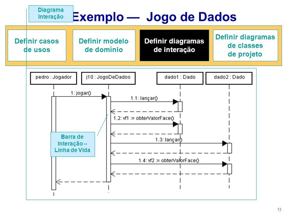 13 Um Exemplo Jogo de Dados Definir diagramas de interação Definir diagramas de classes de projeto Definir modelo de domínio Definir casos de usos Dia