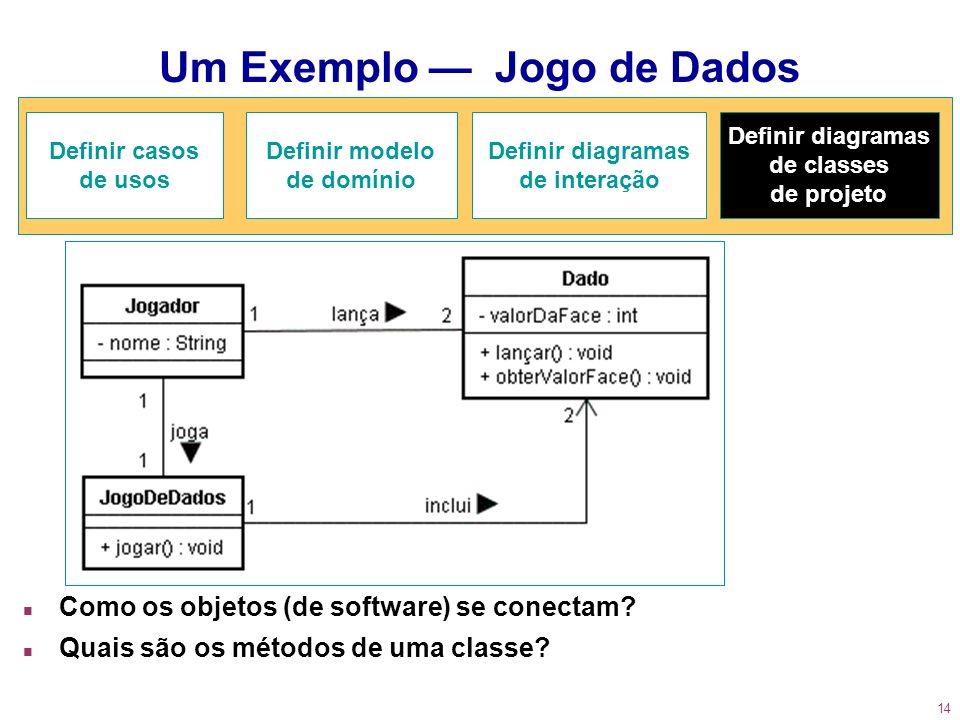 14 n Como os objetos (de software) se conectam? n Quais são os métodos de uma classe? Um Exemplo Jogo de Dados Definir diagramas de interação Definir