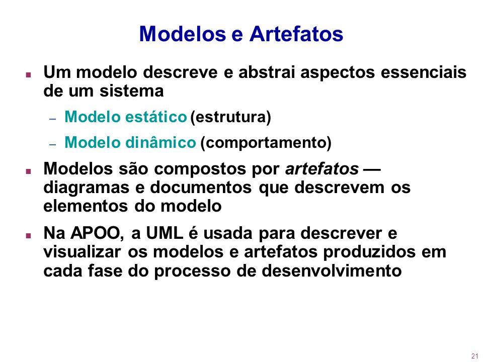 21 Modelos e Artefatos n Um modelo descreve e abstrai aspectos essenciais de um sistema – Modelo estático (estrutura) – Modelo dinâmico (comportamento