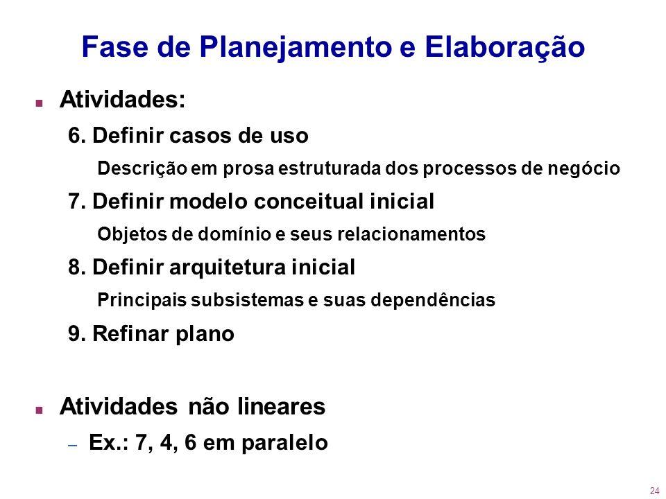 24 Fase de Planejamento e Elaboração n Atividades: 6. Definir casos de uso Descrição em prosa estruturada dos processos de negócio 7. Definir modelo c