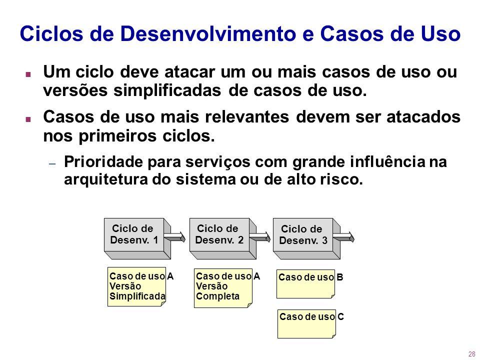 28 Ciclos de Desenvolvimento e Casos de Uso n Um ciclo deve atacar um ou mais casos de uso ou versões simplificadas de casos de uso. n Casos de uso ma