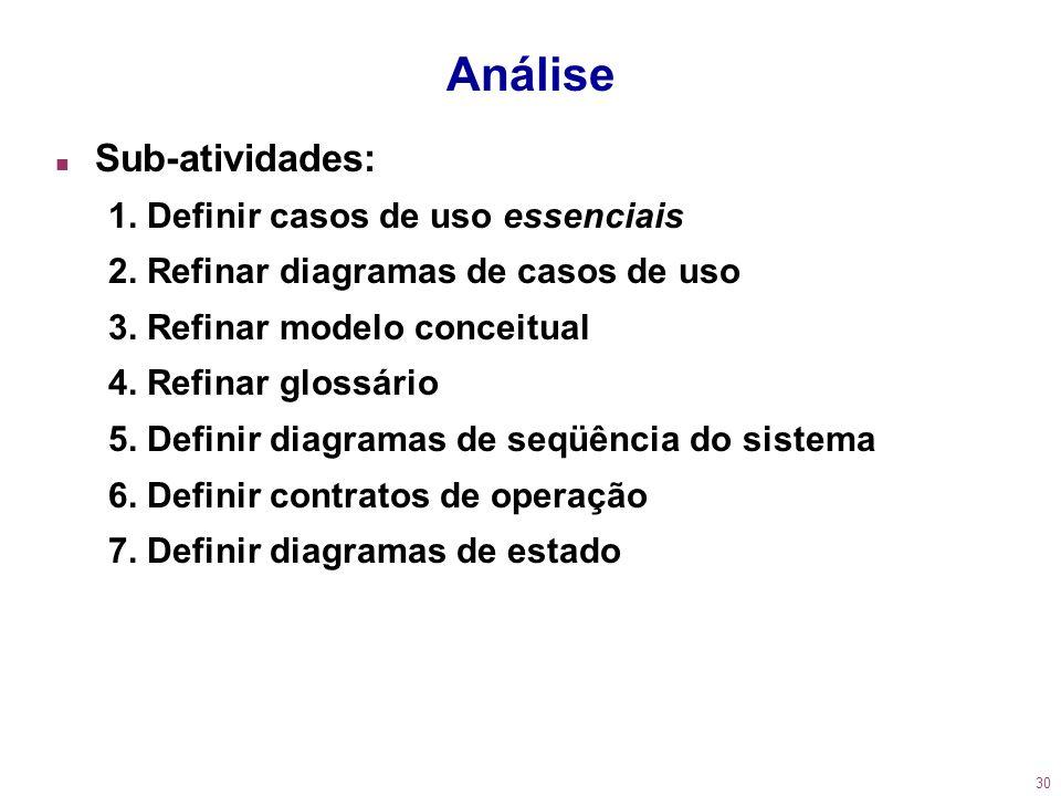 30 Análise n Sub-atividades: 1. Definir casos de uso essenciais 2. Refinar diagramas de casos de uso 3. Refinar modelo conceitual 4. Refinar glossário