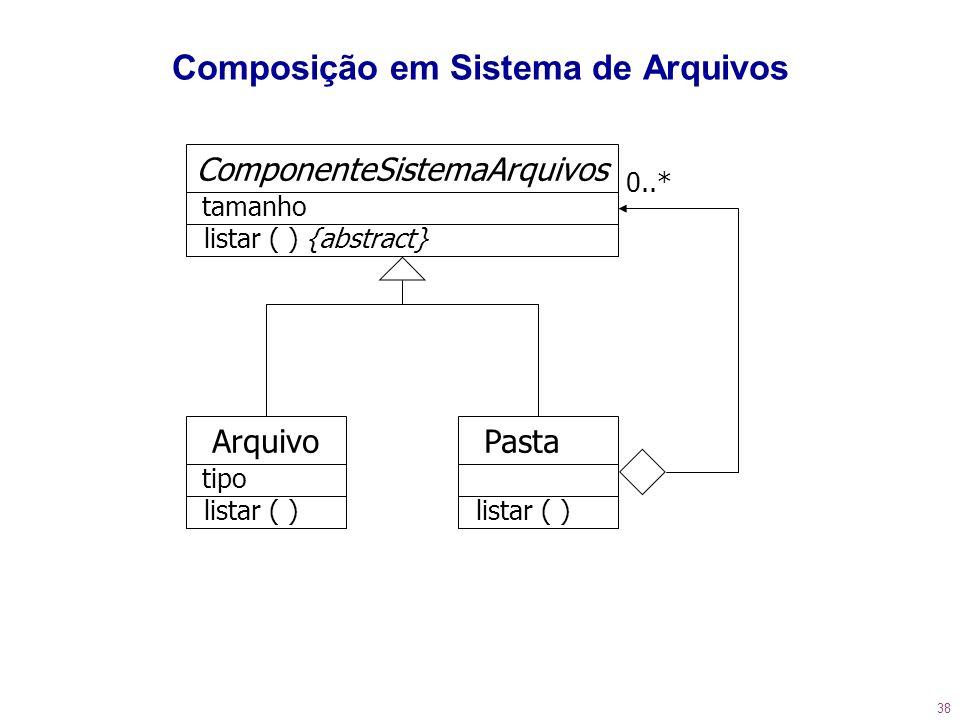 38 Composição em Sistema de Arquivos ComponenteSistemaArquivos ArquivoPasta listar ( ) {abstract} listar ( ) tamanho tipo 0..*