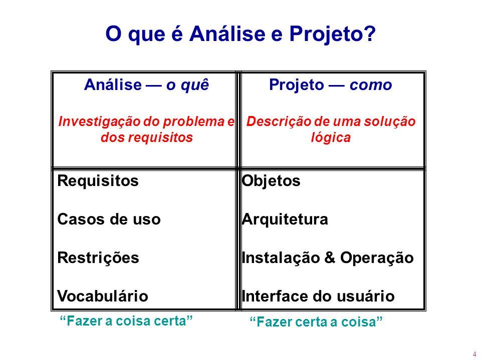 4 O que é Análise e Projeto? Análise o quê Investigação do problema e dos requisitos Requisitos Casos de uso Restrições Vocabulário Projeto como Descr