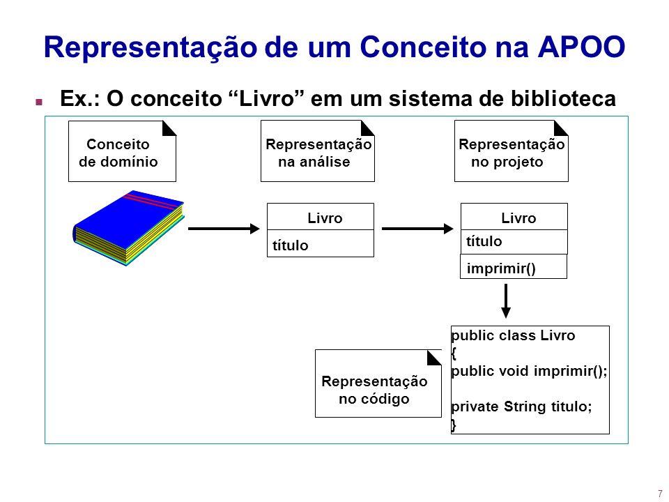 7 Representação de um Conceito na APOO n Ex.: O conceito Livro em um sistema de biblioteca Representação no código Conceito de domínio public class Li