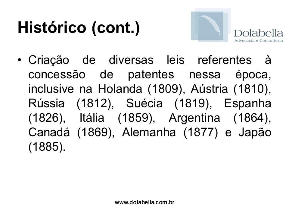 www.dolabella.com.br Histórico (cont.) Criação de diversas leis referentes à concessão de patentes nessa época, inclusive na Holanda (1809), Aústria (