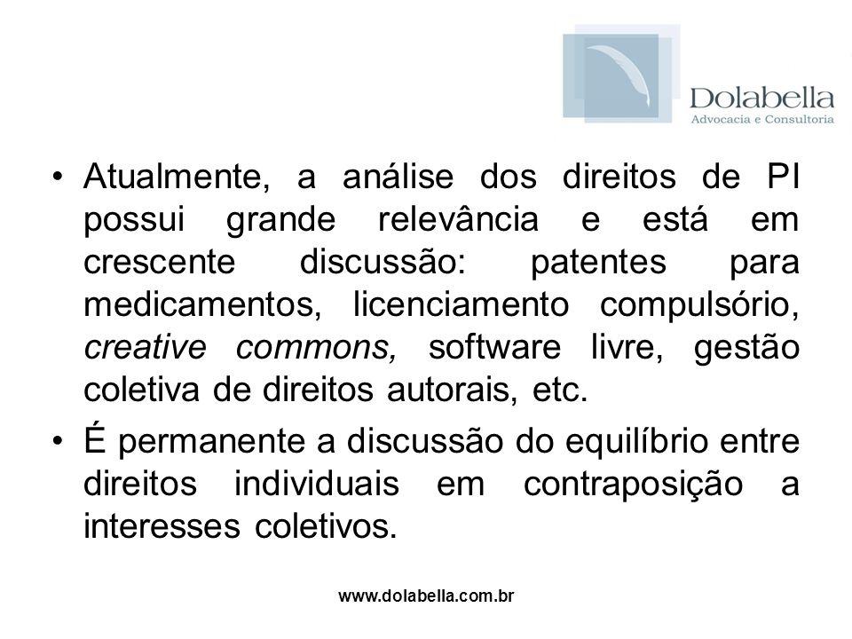 www.dolabella.com.br Atualmente, a análise dos direitos de PI possui grande relevância e está em crescente discussão: patentes para medicamentos, lice