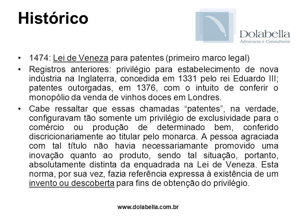 www.dolabella.com.br Histórico 1474: Lei de Veneza para patentes (primeiro marco legal) Registros anteriores: privilégio para estabelecimento de nova