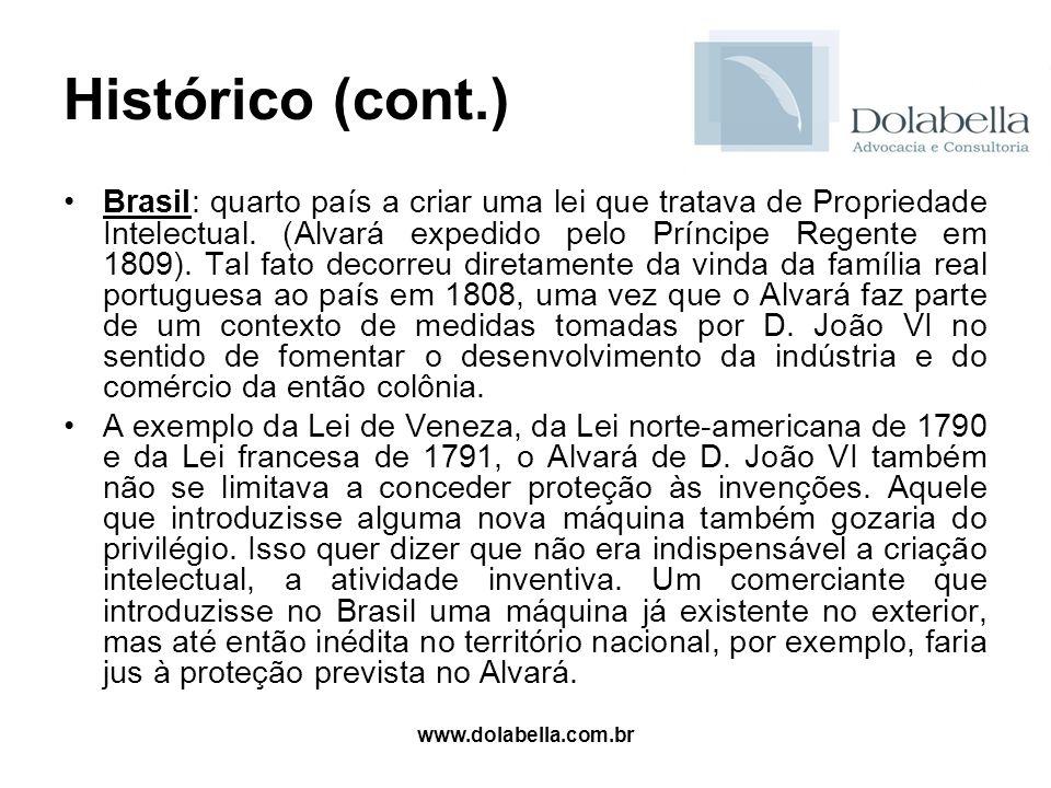 www.dolabella.com.br Histórico (cont.) Brasil: quarto país a criar uma lei que tratava de Propriedade Intelectual. (Alvará expedido pelo Príncipe Rege
