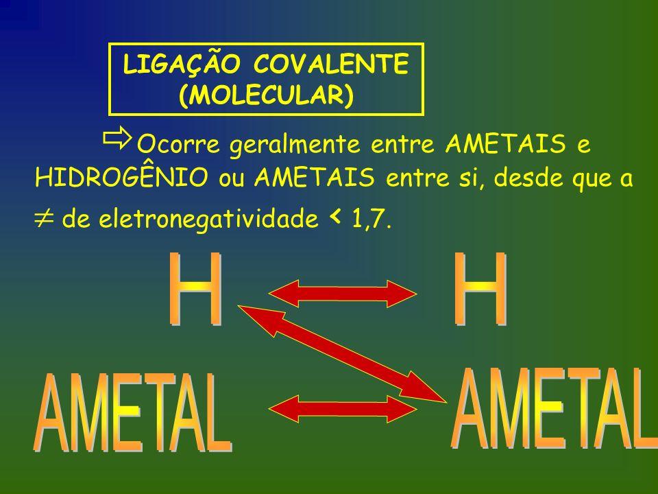 Ocorre geralmente entre AMETAIS e HIDROGÊNIO ou AMETAIS entre si, desde que a de eletronegatividade < 1,7. LIGAÇÃO COVALENTE (MOLECULAR)