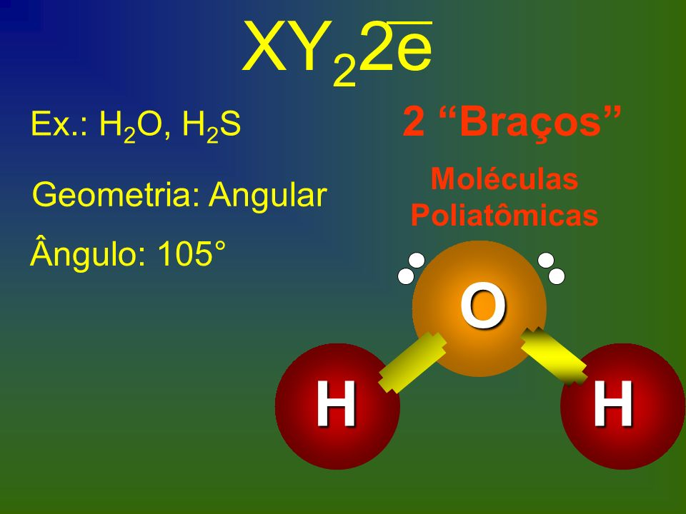 Ex.: H 2 O, H 2 S Geometria: Angular Ângulo: 105° XY 2 2e 2 Braços Moléculas Poliatômicas O HH