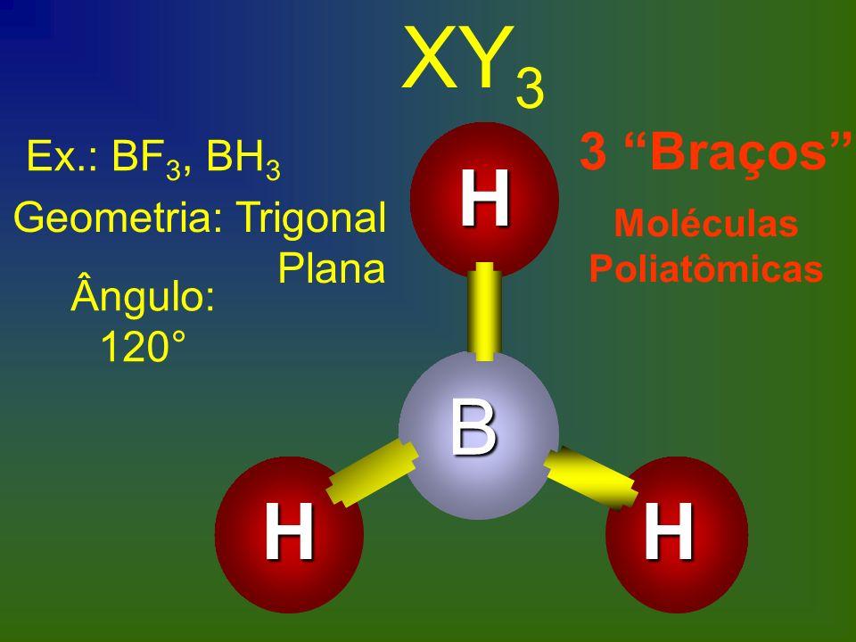 XY 3 Ex.: BF 3, BH 3 Geometria: Trigonal Plana Ângulo: 120° H H H B 3 Braços Moléculas Poliatômicas