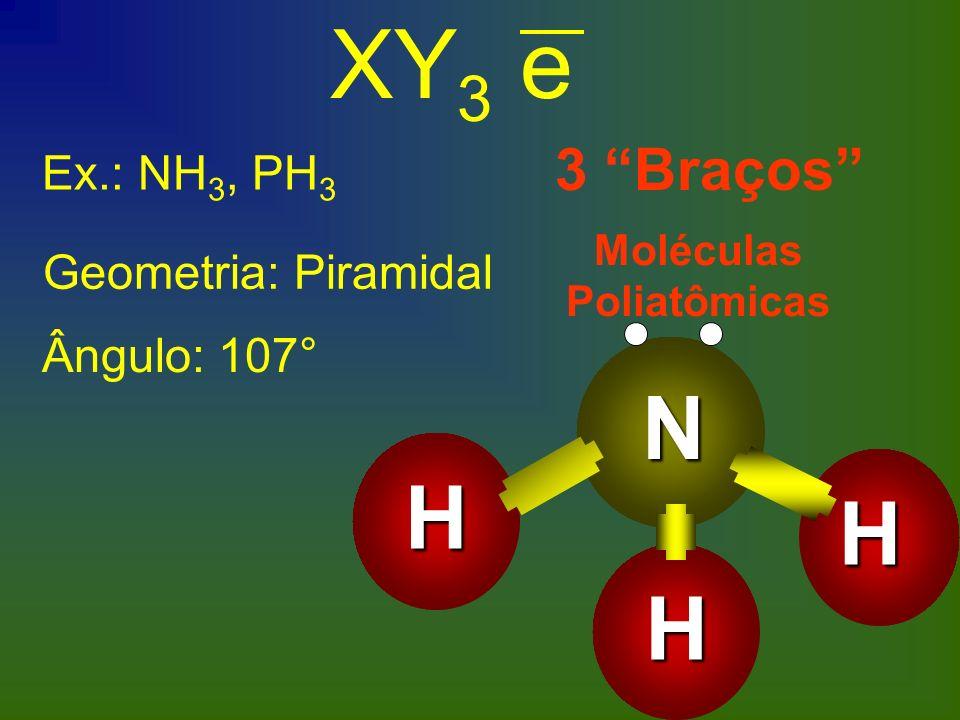 Ex.: NH 3, PH 3 Geometria: Piramidal Ângulo: 107° XY 3 e 3 Braços Moléculas Poliatômicas N H H H