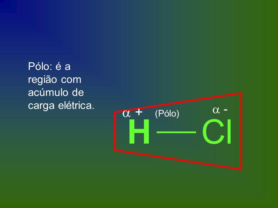 HCl + (Pólo) Pólo: é a região com acúmulo de carga elétrica. -
