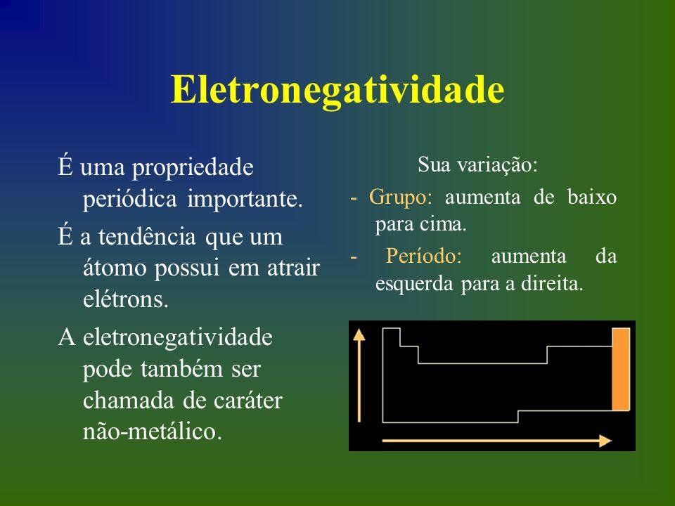 Eletronegatividade É uma propriedade periódica importante. É a tendência que um átomo possui em atrair elétrons. A eletronegatividade pode também ser
