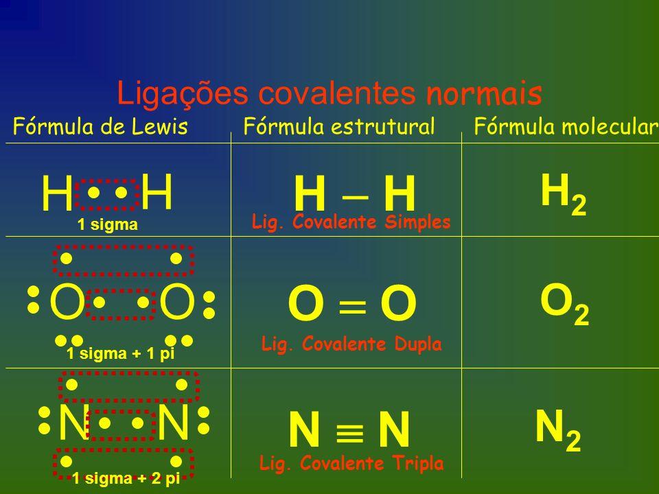 Ligações covalentes normais Fórmula de LewisFórmula estruturalFórmula molecular H H OO NN H O N H2H2 N2N2 O2O2 Lig. Covalente Simples Lig. Covalente D