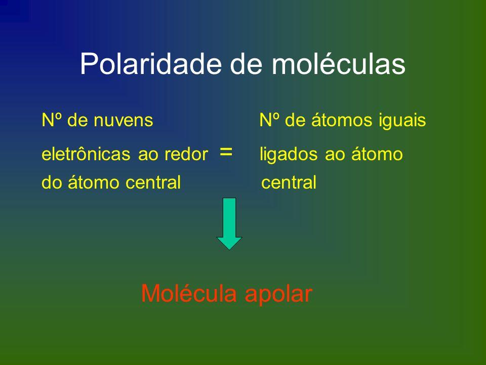 Polaridade de moléculas Nº de nuvens Nº de átomos iguais eletrônicas ao redor = ligados ao átomo do átomo central central Molécula apolar