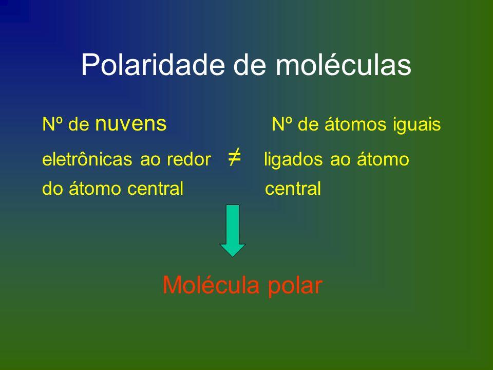 Polaridade de moléculas Nº de nuvens Nº de átomos iguais eletrônicas ao redor ligados ao átomo do átomo central central Molécula polar