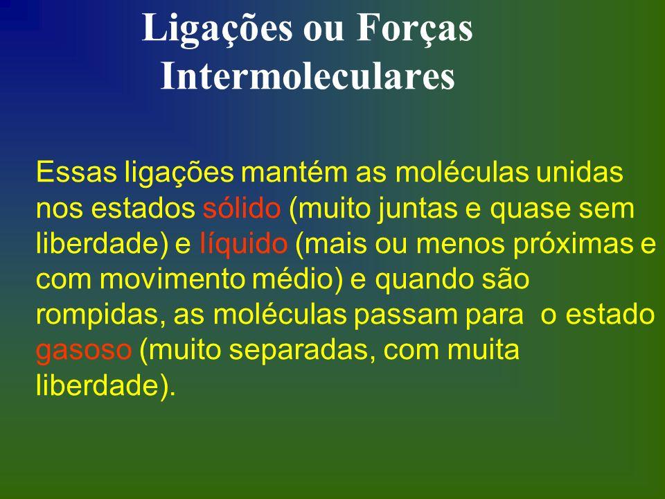 Ligações ou Forças Intermoleculares Essas ligações mantém as moléculas unidas nos estados sólido (muito juntas e quase sem liberdade) e líquido (mais
