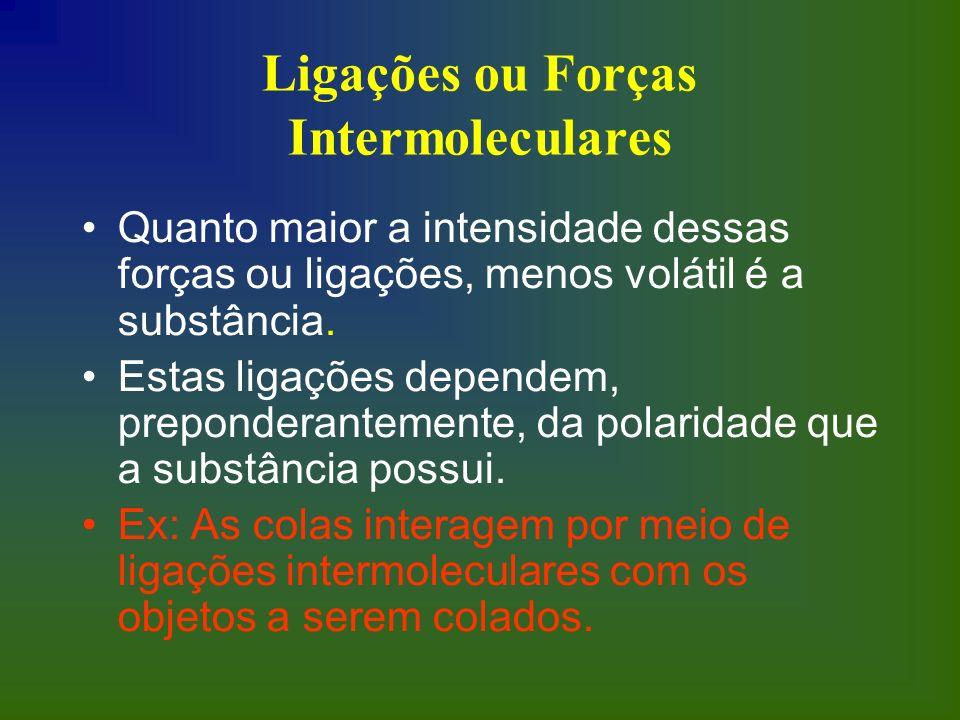 Ligações ou Forças Intermoleculares Quanto maior a intensidade dessas forças ou ligações, menos volátil é a substância. Estas ligações dependem, prepo