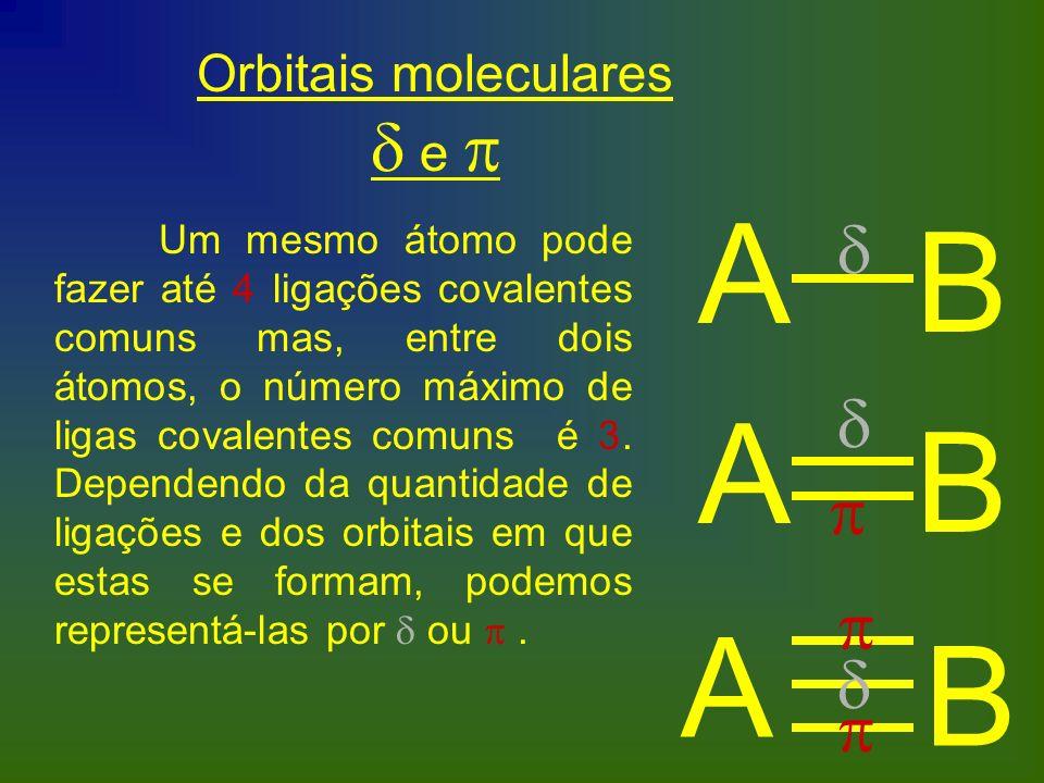 A B Orbitais moleculares e A B A B Um mesmo átomo pode fazer até 4 ligações covalentes comuns mas, entre dois átomos, o número máximo de ligas covalen