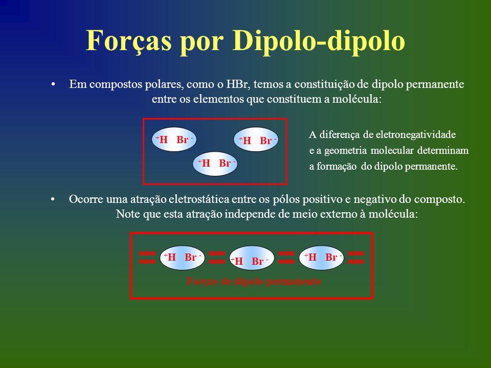 Forças por Dipolo-dipolo Em compostos polares, como o HBr, temos a constituição de dipolo permanente entre os elementos que constituem a molécula: A d
